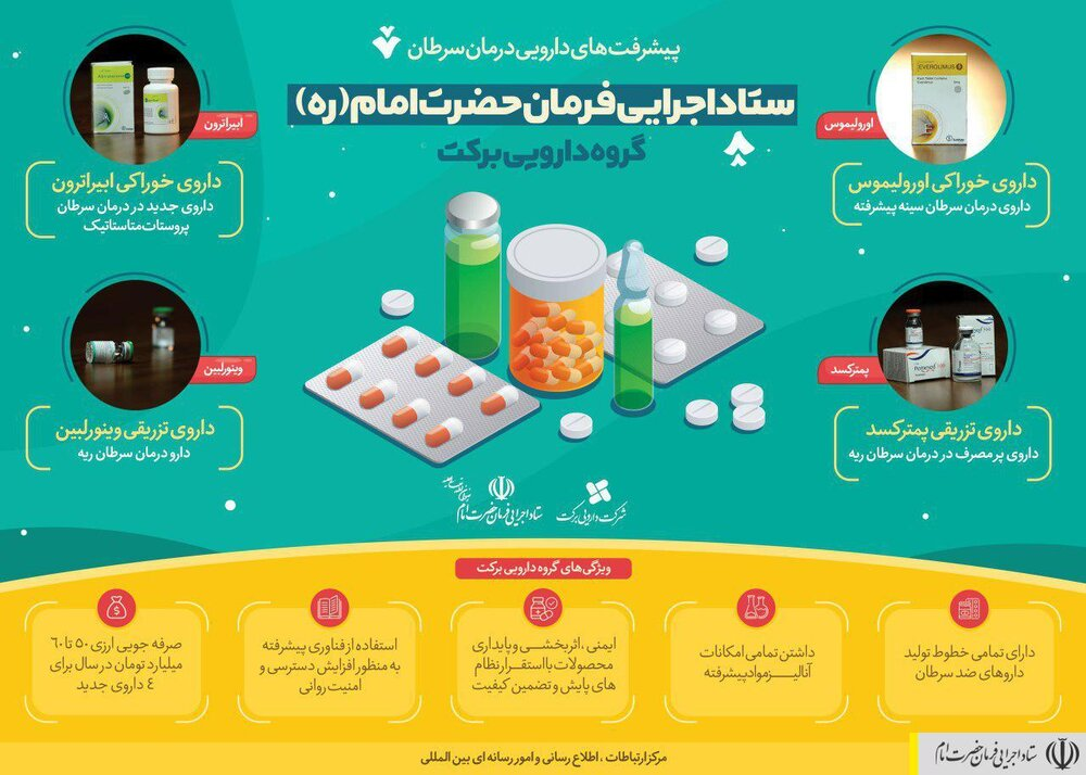 پیشرفت های دارویی درمان سرطان