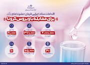 اقدامات ستاد اجرایی فرمان حضرت امام برای مقابله با ویروس کرونا
