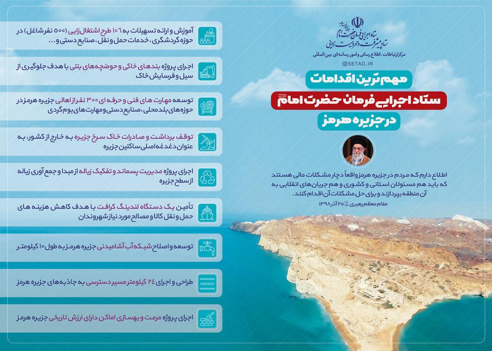 مهمترین اقدامات ستاد اجرایی فرمان حضرت امام در جزیره هرمز