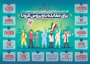 اقدامات ستاد اجرایی فرمان امام برای مقابله با ویروس کرونا