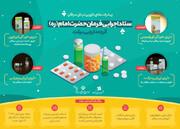 پیشرفت های دارویی درمان سرطان در ستاد اجرایی فرمان حضرت امام رحمه الله علیه