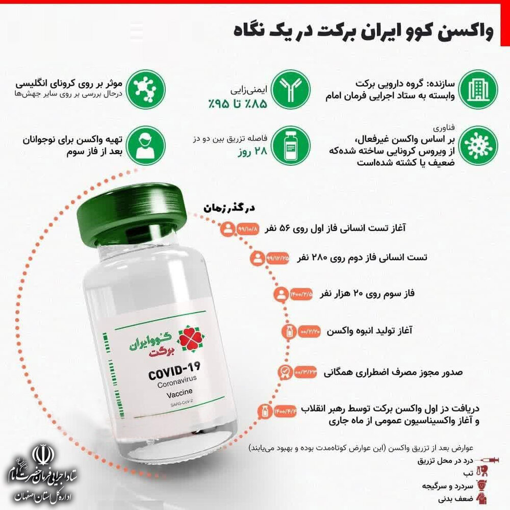 واکسن کوو ایران برکت در یک نگاه
