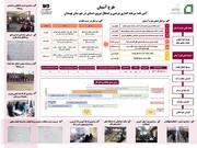 اشتغالزایی در روستاهای هدف طرح آسمان و سحاب در شهرستان نهبندان